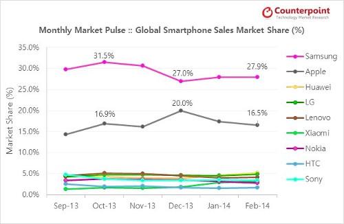 global-sm-graph